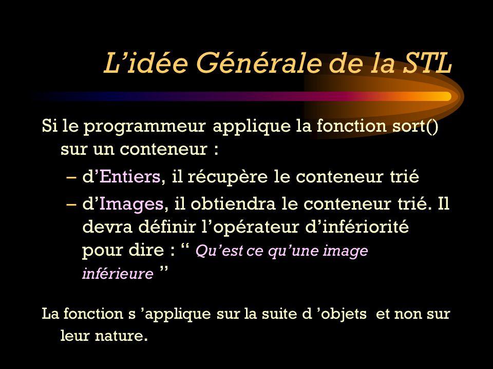 Lidée Générale de la STL Si le programmeur applique la fonction sort() sur un conteneur : –dEntiers, il récupère le conteneur trié –dImages, il obtien