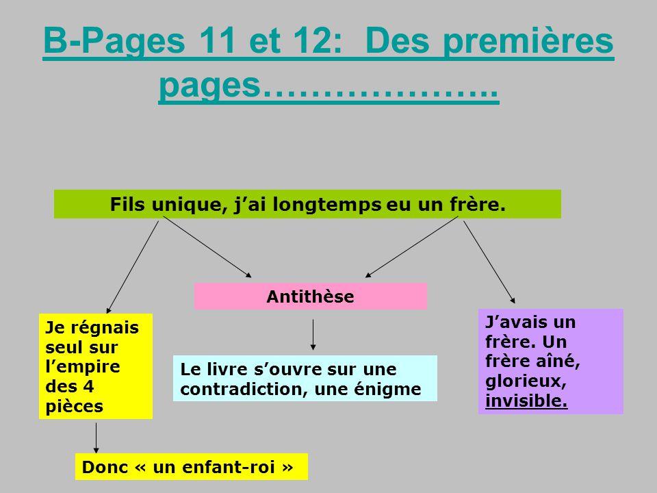B-Pages 11 et 12: Des premières pages……………….. Fils unique, jai longtemps eu un frère. Antithèse Le livre souvre sur une contradiction, une énigme Je r