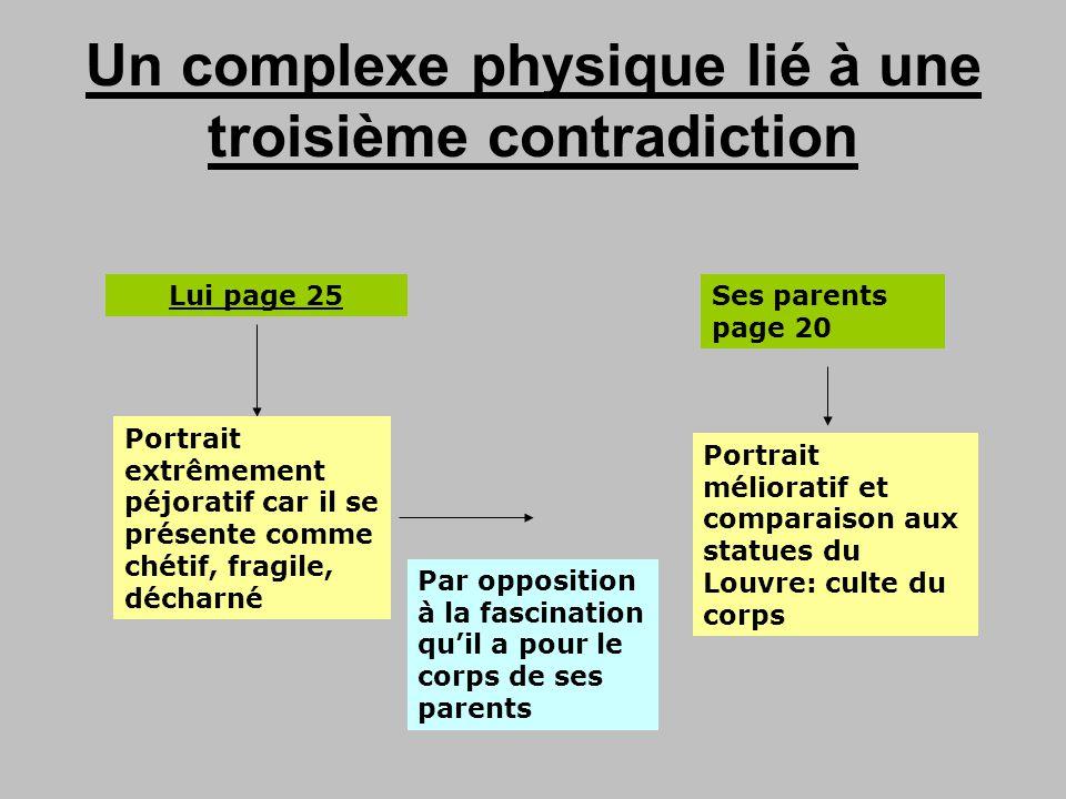 Un complexe physique lié à une troisième contradiction Lui page 25 Portrait extrêmement péjoratif car il se présente comme chétif, fragile, décharné P