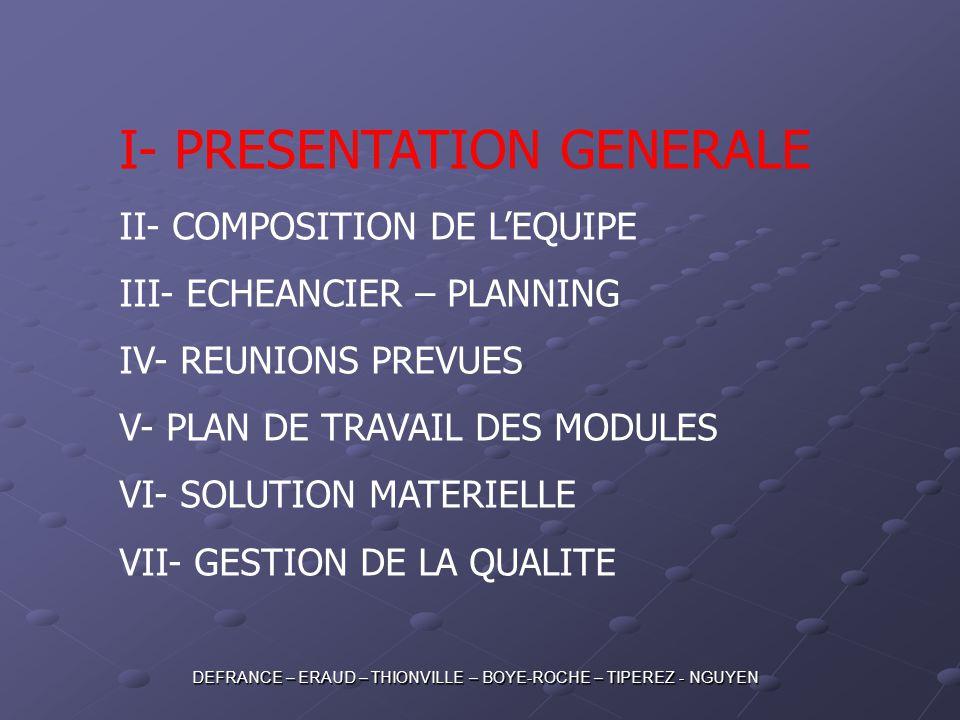 I- PRESENTATION GENERALE II- COMPOSITION DE LEQUIPE III- ECHEANCIER – PLANNING IV- REUNIONS PREVUES V- PLAN DE TRAVAIL DES MODULES VI- SOLUTION MATERI