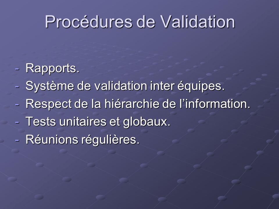 Procédures de Validation -Rapports. -Système de validation inter équipes. -Respect de la hiérarchie de linformation. -Tests unitaires et globaux. -Réu