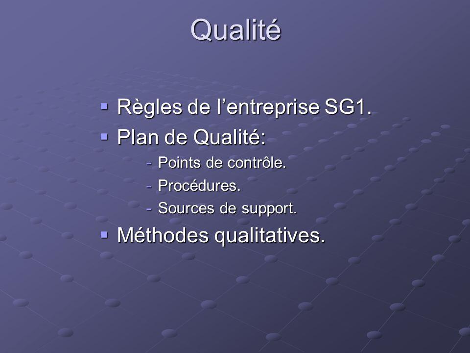 Qualité Règles de lentreprise SG1. Règles de lentreprise SG1. Plan de Qualité: Plan de Qualité: -Points de contrôle. -Procédures. -Sources de support.