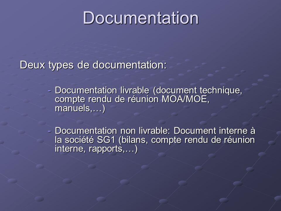Documentation Deux types de documentation: -Documentation livrable (document technique, compte rendu de réunion MOA/MOE, manuels,…) -Documentation non