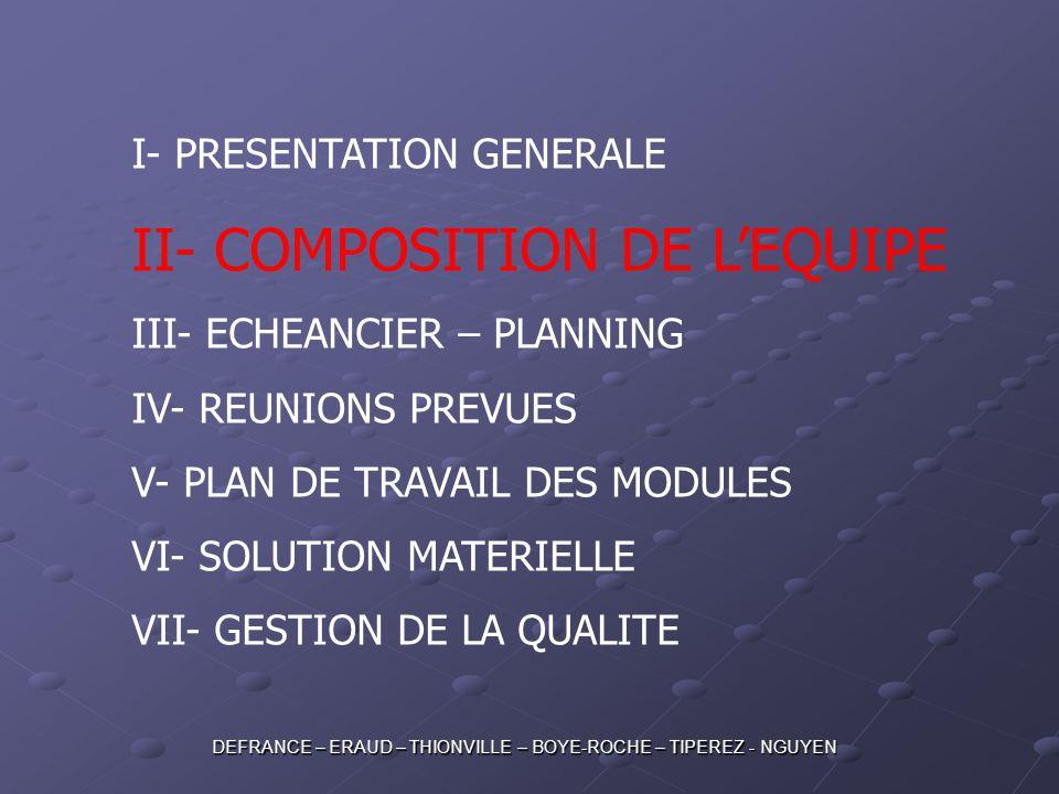 I- PRESENTATION GENERALE II- COMPOSITION DE LEQUIPE III- ECHEANCIER – PLANNING IV- REUNIONS PREVUES V- PLAN DE TRAVAIL DES MODULES VI- SOLUTION MATERIELLE VII- GESTION DE LA QUALITE DEFRANCE – ERAUD – THIONVILLE – BOYE-ROCHE – TIPEREZ - NGUYEN
