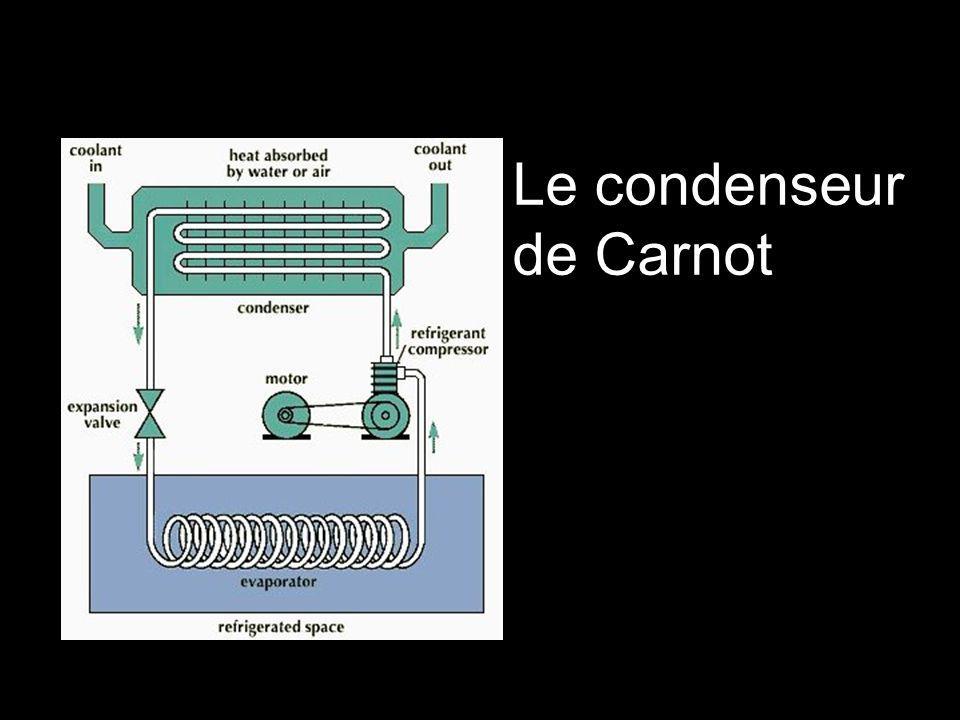 Le condenseur de Carnot