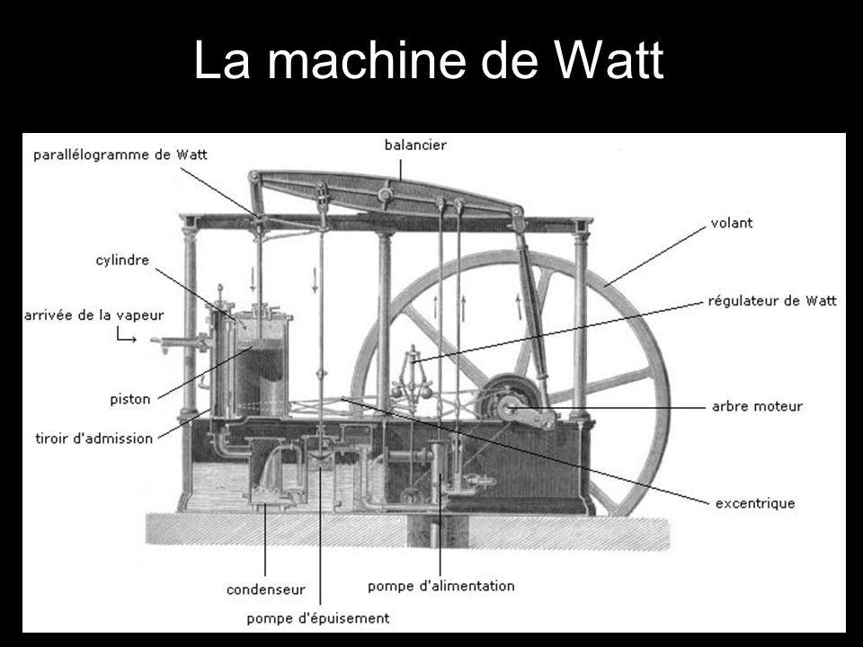 La machine de Watt