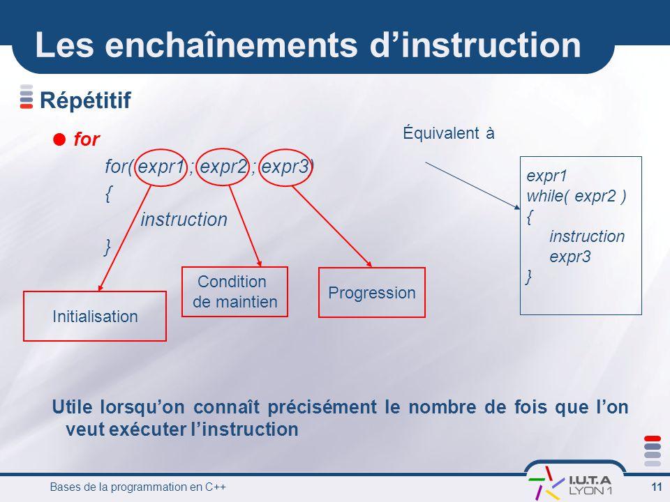 Bases de la programmation en C++ 11 Répétitif for for( expr1 ; expr2 ; expr3) { instruction } Utile lorsquon connaît précisément le nombre de fois que lon veut exécuter linstruction Les enchaînementsdinstruction Initialisation Condition de maintien Progression expr1 while( expr2 ) { instruction expr3 } Équivalent à