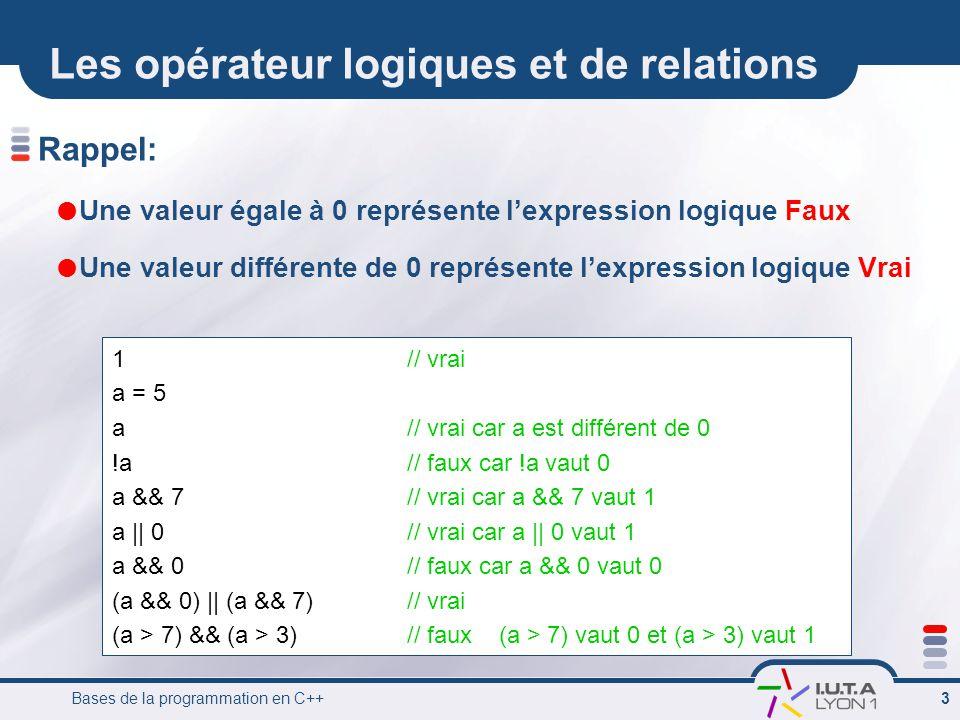 Bases de la programmation en C++ 3 Rappel: Une valeur égale à 0 représente lexpression logique Faux Une valeur différente de 0 représente lexpression logique Vrai 1 // vrai a = 5 a // vrai car a est différent de 0 !a // faux car !a vaut 0 a && 7 // vrai car a && 7 vaut 1 a || 0 // vrai car a || 0 vaut 1 a && 0 // faux car a && 0 vaut 0 (a && 0) || (a && 7) // vrai (a > 7) && (a > 3) // faux (a > 7) vaut 0 et (a > 3) vaut 1 Les opérateur logiques et de relations