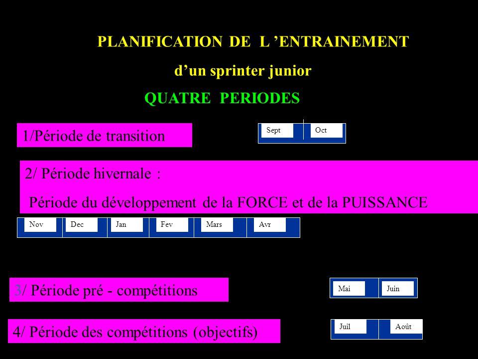PLANIFICATION DE L ENTRAINEMENT dun sprinter junior QUATRE PERIODES 1/Période de transition 2/ Période hivernale : Période du développement de la FORC