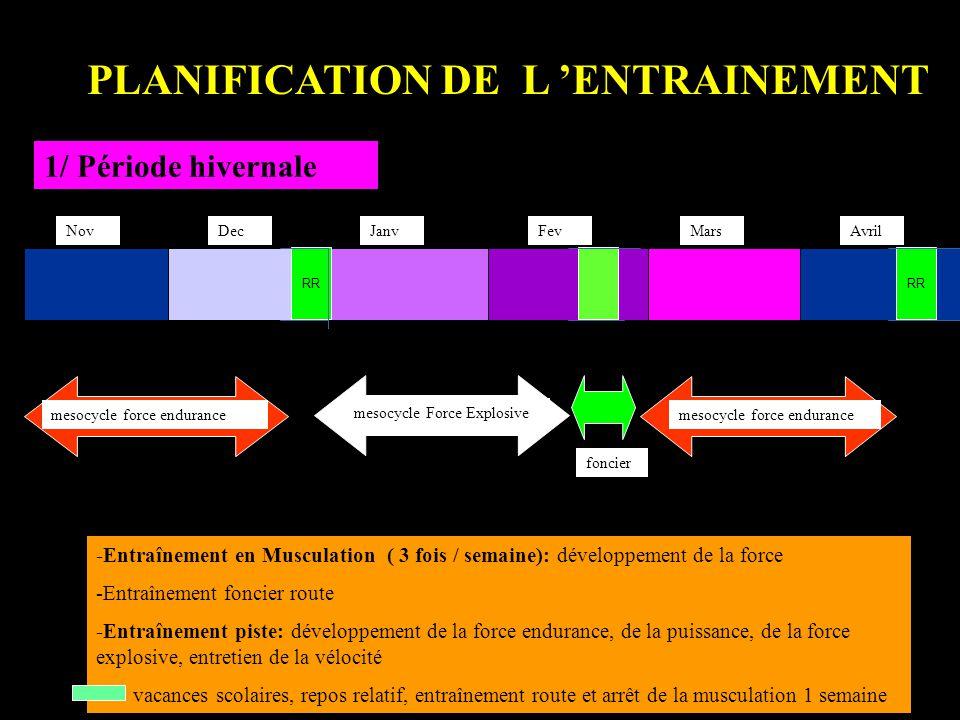 PLANIFICATION DE L ENTRAINEMENT 1/ Période hivernale NovDec -Entraînement en Musculation ( 3 fois / semaine): développement de la force -Entraînement