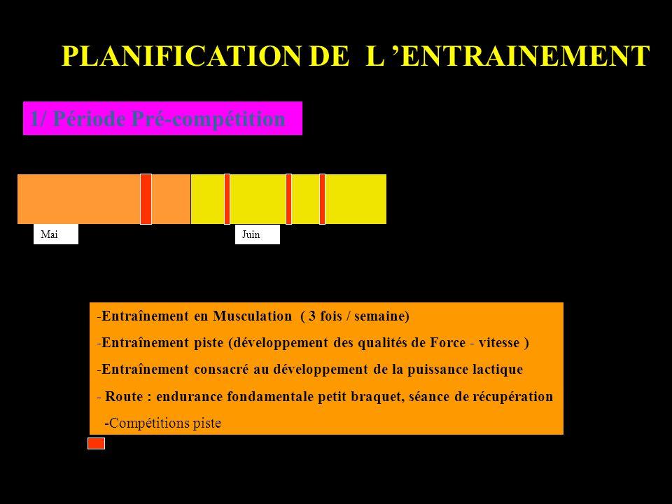 PLANIFICATION DE L ENTRAINEMENT 1/ Période Pré-compétition MaiJuin -Entraînement en Musculation ( 3 fois / semaine) -Entraînement piste (développement