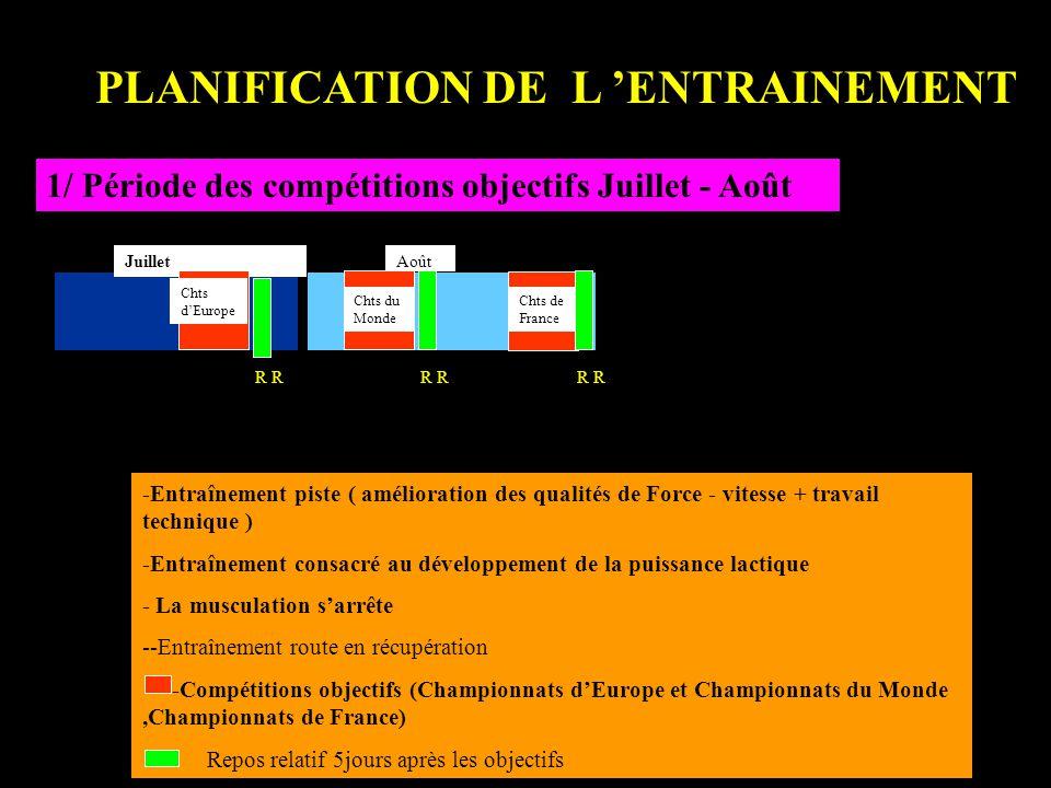 PLANIFICATION DE L ENTRAINEMENT 1/ Période des compétitions objectifs Juillet - Août Août -Entraînement piste ( amélioration des qualités de Force - v