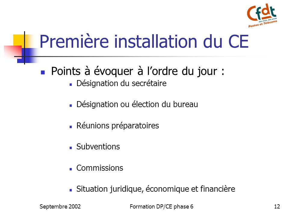 Septembre 2002Formation DP/CE phase 612 Première installation du CE Points à évoquer à lordre du jour : Désignation du secrétaire Désignation ou élect