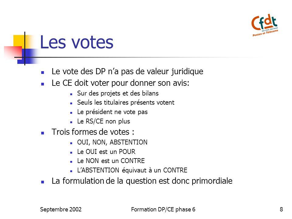 Septembre 2002Formation DP/CE phase 68 Les votes Le vote des DP na pas de valeur juridique Le CE doit voter pour donner son avis: Sur des projets et d