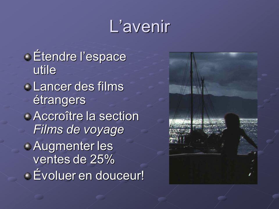 Critiques de films Les Cahiers du cinéma Ciné flash Première