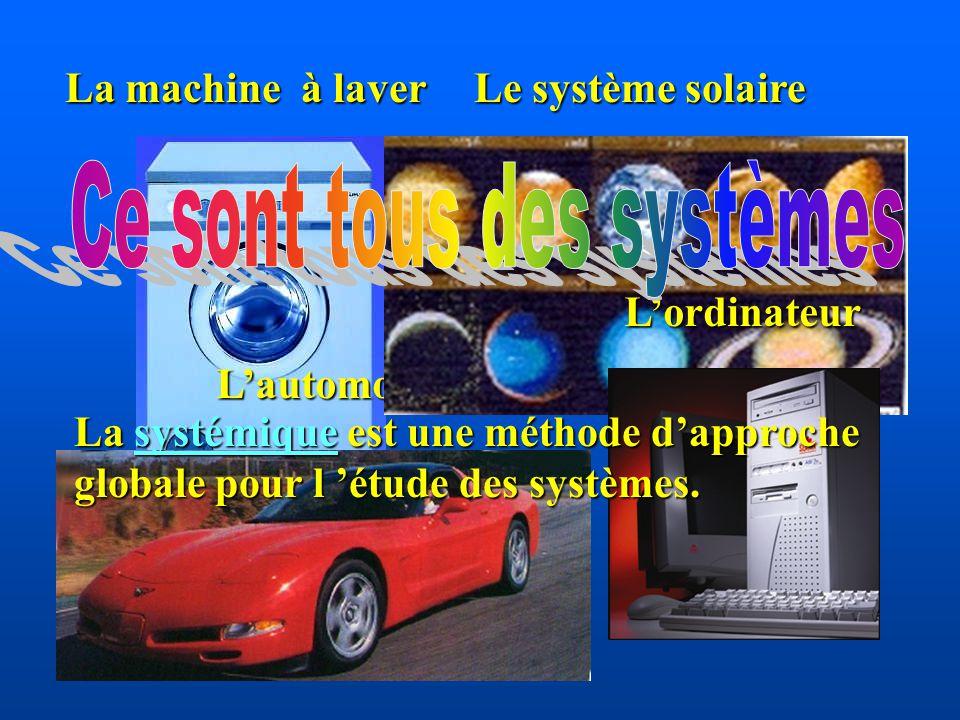 La machine à laver Lautomobile Le système solaire Lordinateur La systémique est une méthode dapproche systémique globale pour l étude des systèmes.