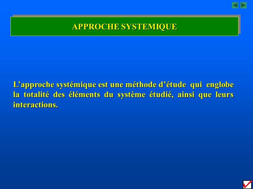 Lapproche systémique est une méthode détude qui englobe la totalité des éléments du système étudié, ainsi que leurs interactions. APPROCHE SYSTEMIQUE