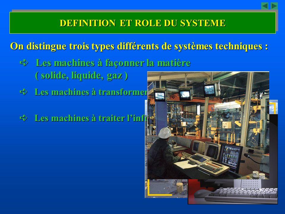 DEFINITION ET ROLE DU SYSTEME Les machines à transformer lénergie Les machines à transformer lénergie Les machines à traiter linformation Les machines