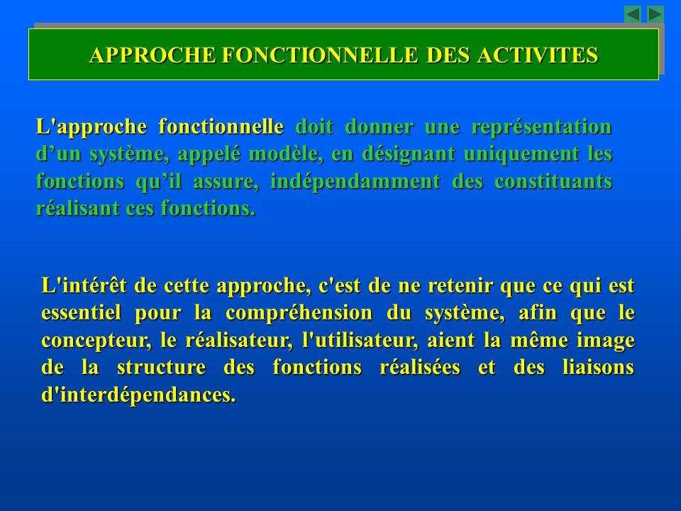 APPROCHE FONCTIONNELLE DES ACTIVITES L'approche fonctionnelle doit donner une représentation dun système, appelé modèle, en désignant uniquement les f