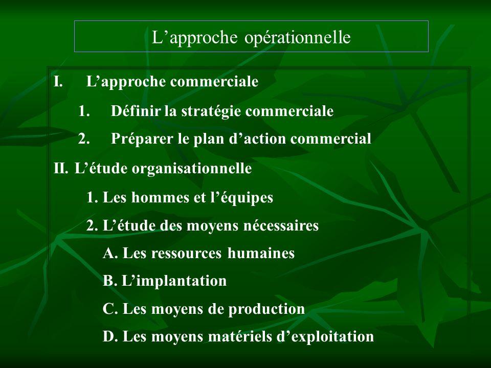 Lapproche opérationnelle I.Lapproche commerciale 1.Définir la stratégie commerciale 2.Préparer le plan daction commercial II. Létude organisationnelle