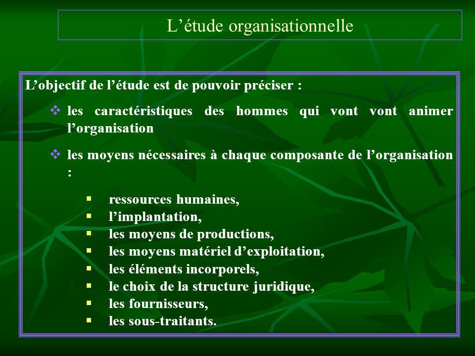 Létude organisationnelle Lobjectif de létude est de pouvoir préciser : les caractéristiques des hommes qui vont vont animer lorganisation les moyens n