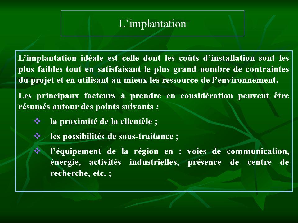 Limplantation Limplantation idéale est celle dont les coûts dinstallation sont les plus faibles tout en satisfaisant le plus grand nombre de contraint
