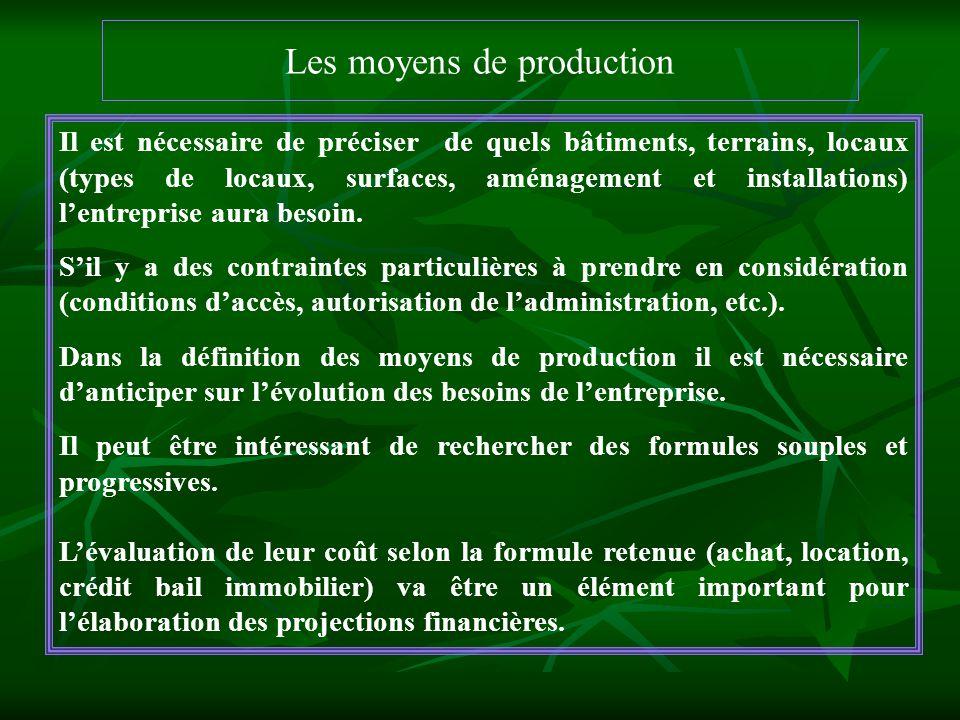 Les moyens de production Il est nécessaire de préciser de quels bâtiments, terrains, locaux (types de locaux, surfaces, aménagement et installations)
