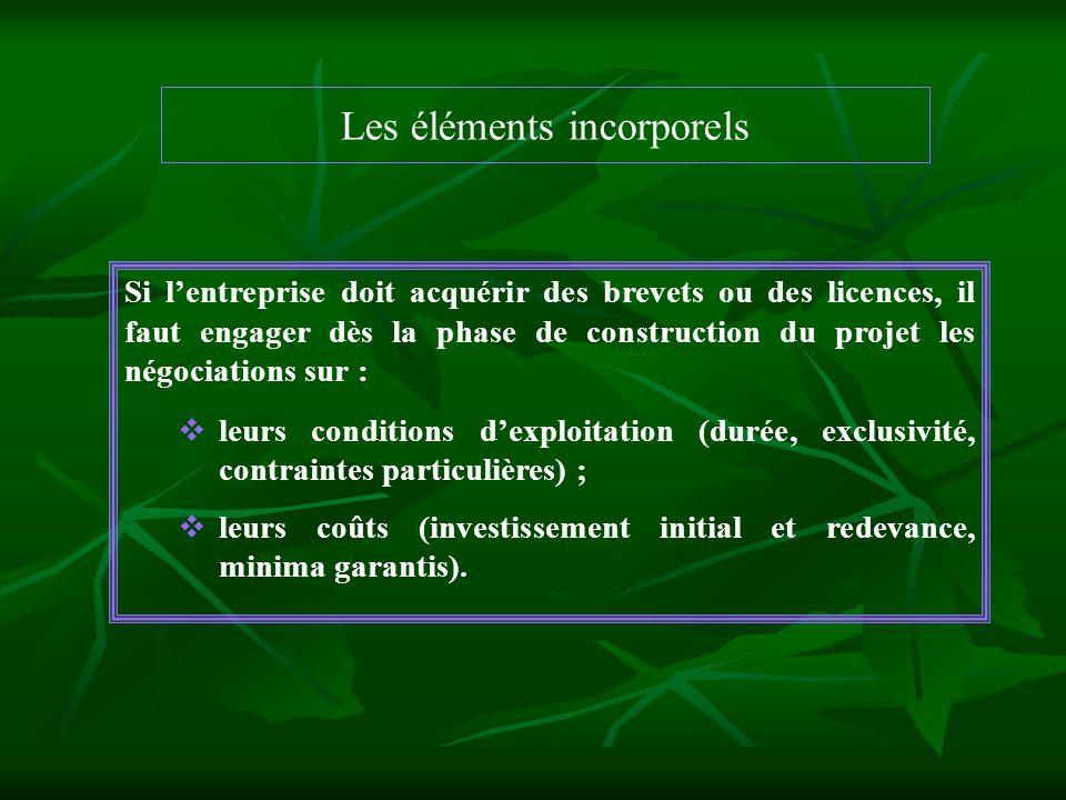 Les éléments incorporels Si lentreprise doit acquérir des brevets ou des licences, il faut engager dès la phase de construction du projet les négociat