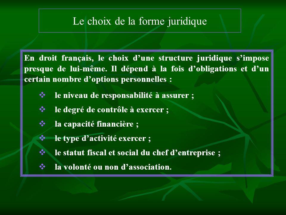 Le choix de la forme juridique En droit français, le choix dune structure juridique simpose presque de lui-même. Il dépend à la fois dobligations et d