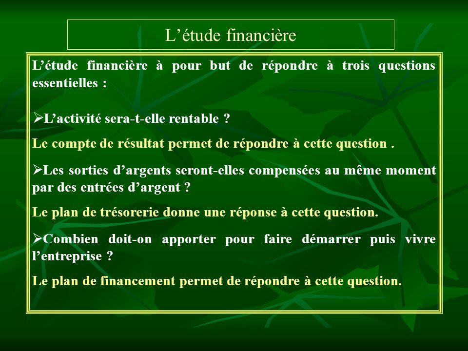 Létude financière Létude financière à pour but de répondre à trois questions essentielles : Lactivité sera-t-elle rentable ? Le compte de résultat per