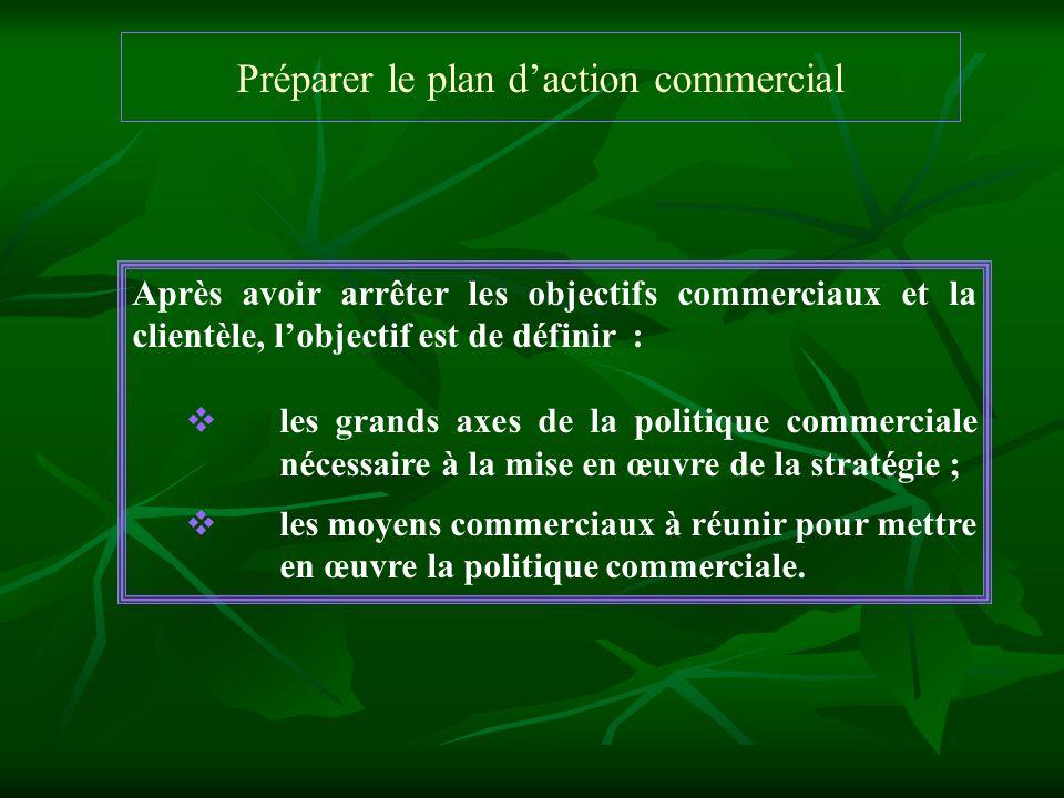 Préparer le plan daction commercial Définir la politique commerciale suppose de se fixer une ligne de conduite par rapport aux 4 éléments de base de la politique marketing : le produit ; le prix ; la distribution ; la communication.
