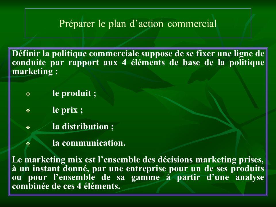 Préparer le plan daction commercial Définir la politique commerciale suppose de se fixer une ligne de conduite par rapport aux 4 éléments de base de l