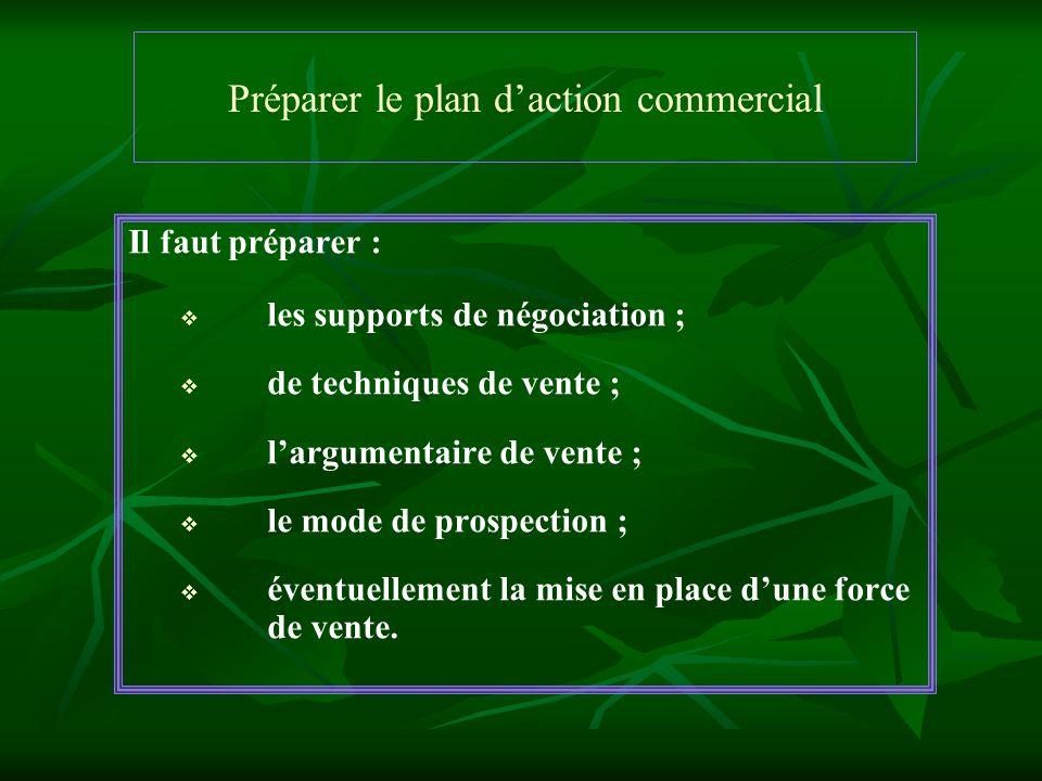 Préparer le plan daction commercial Il est également nécessaire de définir : les moyens de communication ; les relations publiques ; les relations avec la presse ; la publicité ; le nom ; le slogan ; limage ; etc.