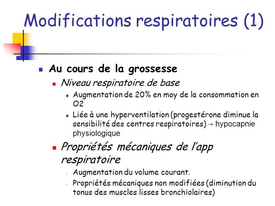 Modifications respiratoires (1) Au cours de la grossesse Niveau respiratoire de base Augmentation de 20% en moy de la consommation en O2 Liée à une hy
