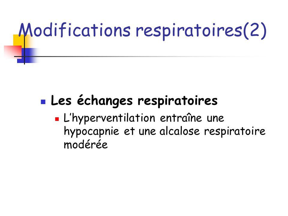 Les échanges respiratoires Lhyperventilation entraîne une hypocapnie et une alcalose respiratoire modérée Modifications respiratoires(2)