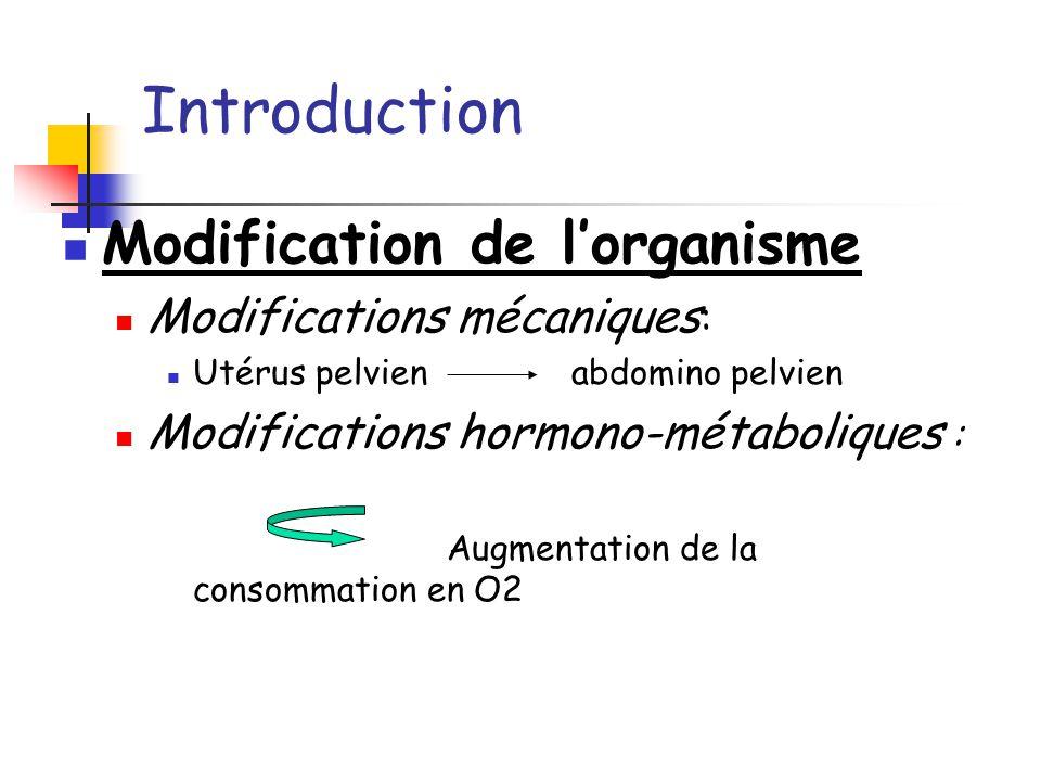 Modifications respiratoires(3) Laccouchement Lhyperventilation de la grossesse est majorée pendant le travail Modification de léquilibre acido-basique (alcalose respiratoire) PCO2 est aux alentours de 30 à 32 mmHg PCO2 encore plus basse pendant la 1 ere partie du travail Retentissement sur la mère et lenfant Risque de tétanie sur la mère Risque de diminution des échanges foeto-maternels ( vasoconstriction utéroplacentaire si PCO2 <17 mmHg)