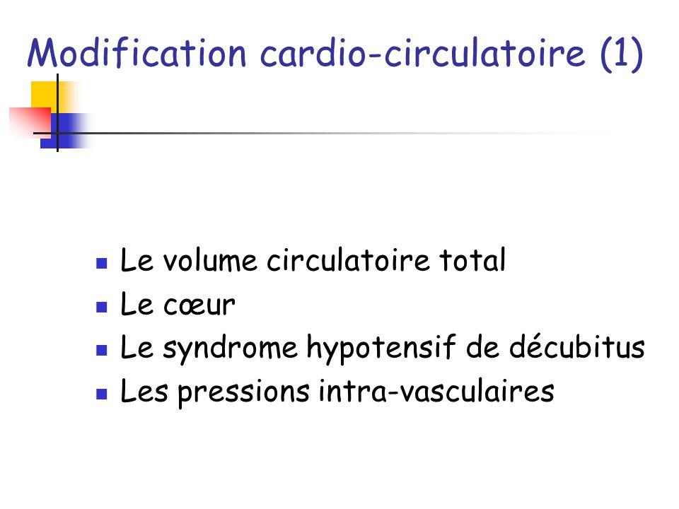 Modification cardio-circulatoire (1) Le volume circulatoire total Le cœur Le syndrome hypotensif de décubitus Les pressions intra-vasculaires
