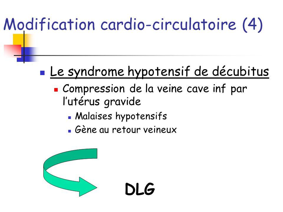 Modifications musculo- squelettiques (3) Dans le post-partum Fréquence des douleurs dans le bas du dos Surtout que la patiente est sous linfluence de lanesthésie + du relâchement musculaire Les variations des courbures dorso- lombaire,peuvent être à lorigine de lombalgies chroniques Lamincissement et lécartement des muscles droits de labdomen peut entraîner une hernie de lutérus gravide et un gène à développer les contractions abdo lors de laccouchement