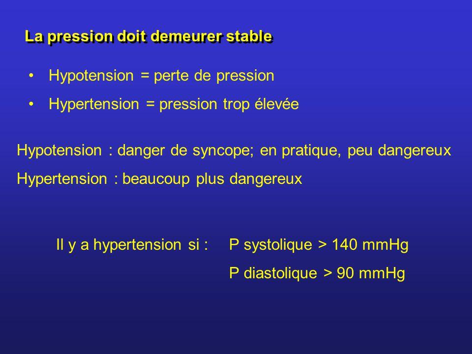 L hypertension peut devenir chronique.