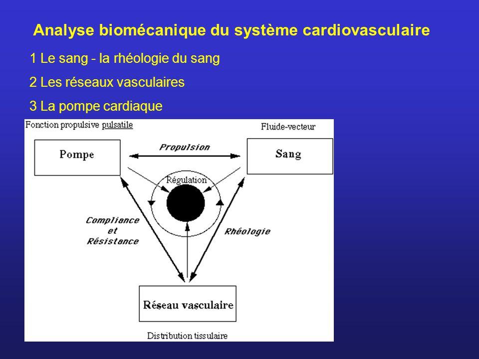 1 Le sang - la rhéologie du sang 2 Les réseaux vasculaires 3 La pompe cardiaque Analyse biomécanique du système cardiovasculaire