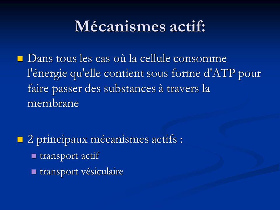 Mécanismes actif: Dans tous les cas où la cellule consomme l'énergie qu'elle contient sous forme d'ATP pour faire passer des substances à travers la m