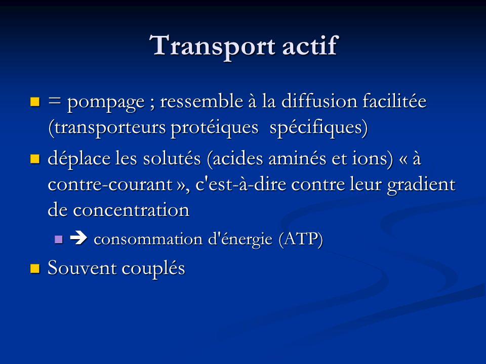 Transport actif = pompage ; ressemble à la diffusion facilitée (transporteurs protéiques spécifiques) = pompage ; ressemble à la diffusion facilitée (