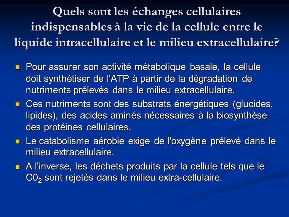 Quels sont les échanges cellulaires indispensables à la vie de la cellule entre le liquide intracellulaire et le milieu extracellulaire? Pour assurer