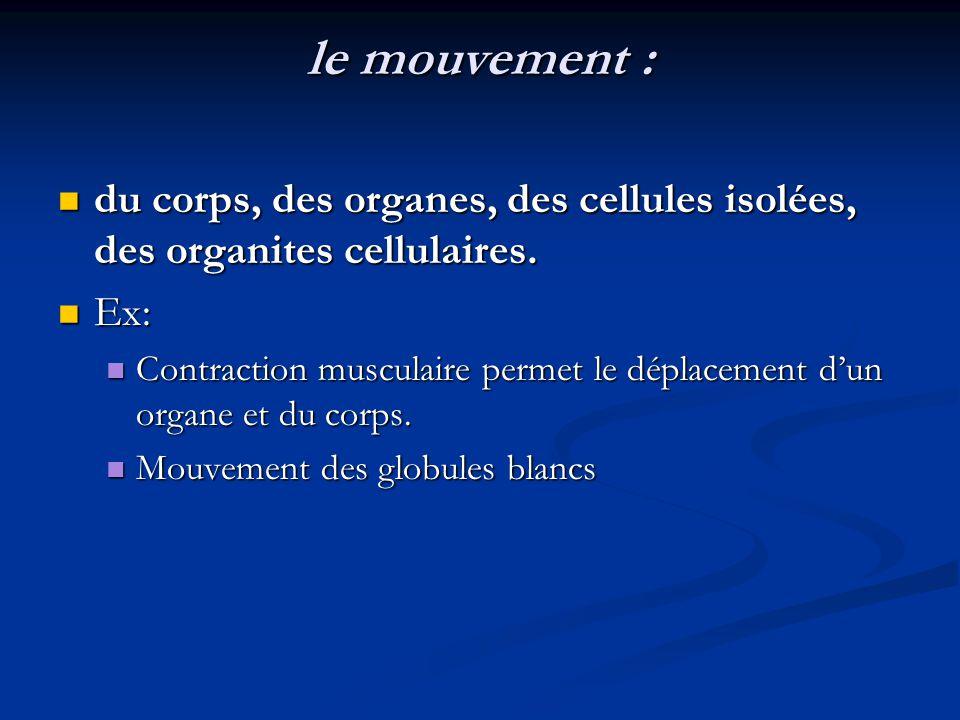 le mouvement : du corps, des organes, des cellules isolées, des organites cellulaires. du corps, des organes, des cellules isolées, des organites cell