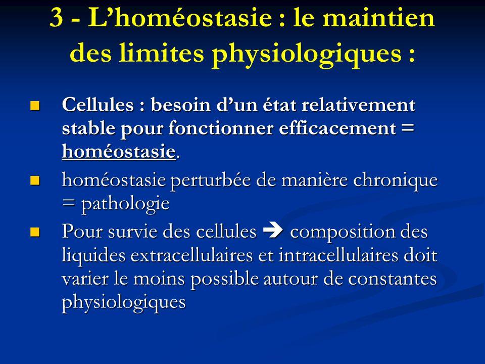 3 - Lhoméostasie : le maintien des limites physiologiques : Cellules : besoin dun état relativement stable pour fonctionner efficacement = homéostasie