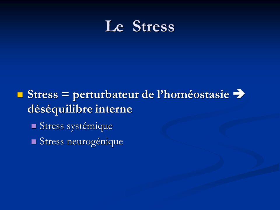 Le Stress Stress = perturbateur de lhoméostasie déséquilibre interne Stress = perturbateur de lhoméostasie déséquilibre interne Stress systémique Stre