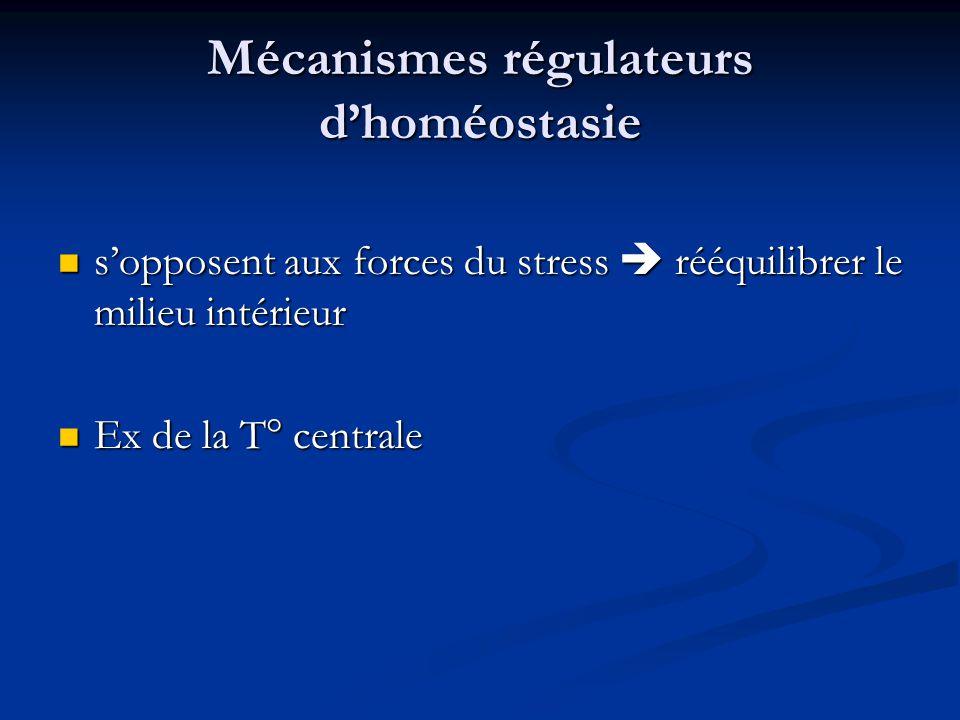 Mécanismes régulateurs dhoméostasie sopposent aux forces du stress rééquilibrer le milieu intérieur sopposent aux forces du stress rééquilibrer le mil