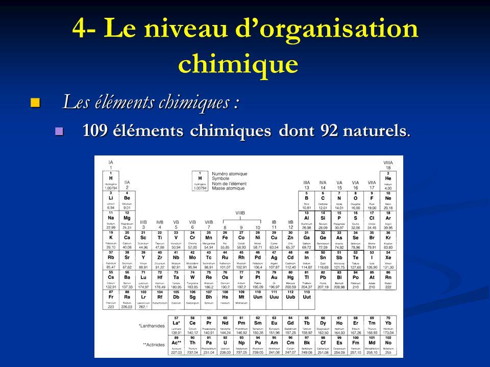 4- Le niveau dorganisation chimique Les éléments chimiques : Les éléments chimiques : 109 éléments chimiques dont 92 naturels. 109 éléments chimiques