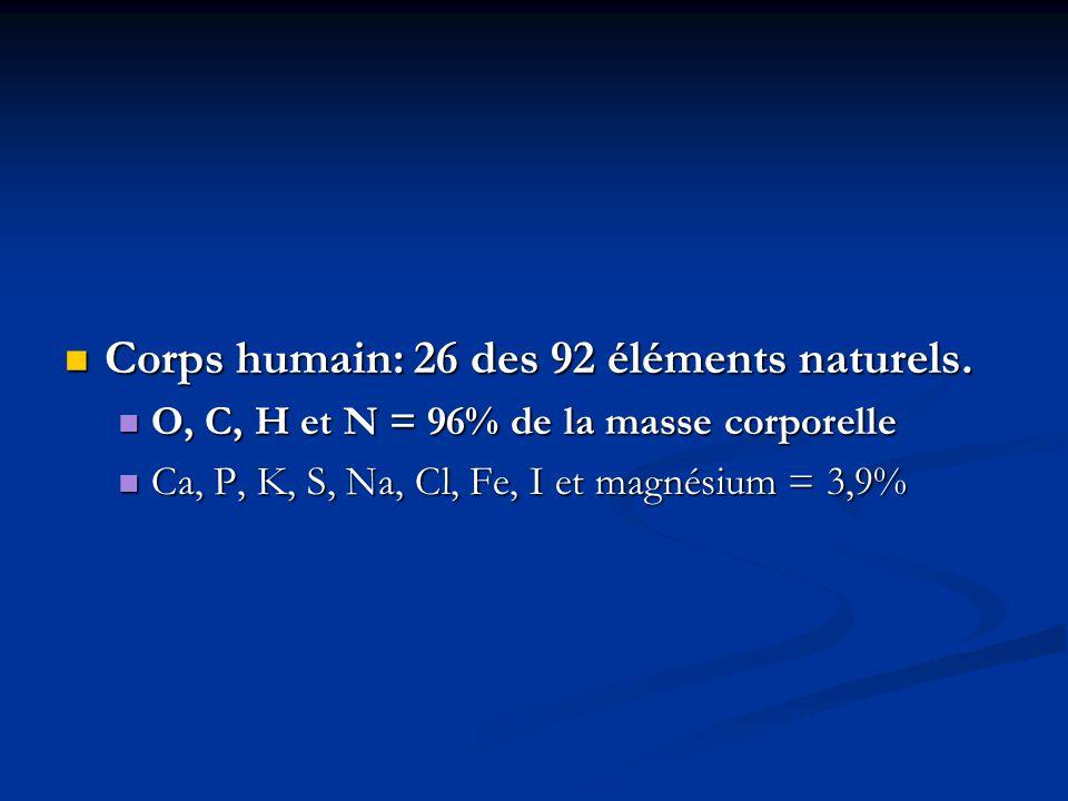 Corps humain: 26 des 92 éléments naturels. Corps humain: 26 des 92 éléments naturels. O, C, H et N = 96% de la masse corporelle O, C, H et N = 96% de