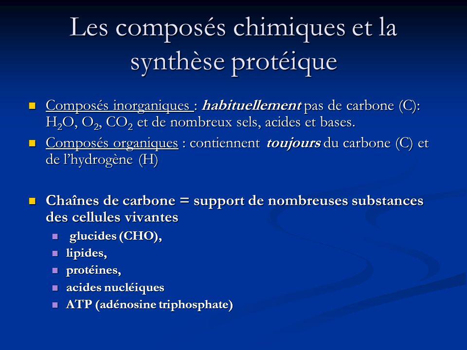 Composés inorganiques : habituellement pas de carbone (C): H 2 O, O 2, CO 2 et de nombreux sels, acides et bases. Composés inorganiques : habituelleme